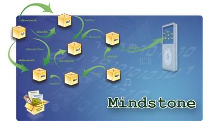 Mindstone Logo